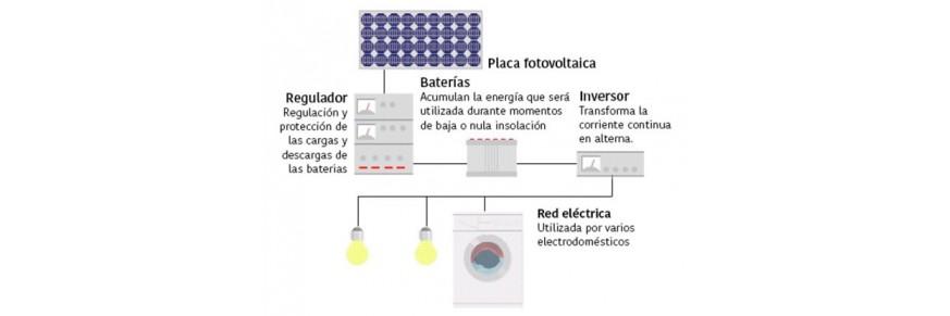 Fotovoltaica Equipamentos de Energia Solar